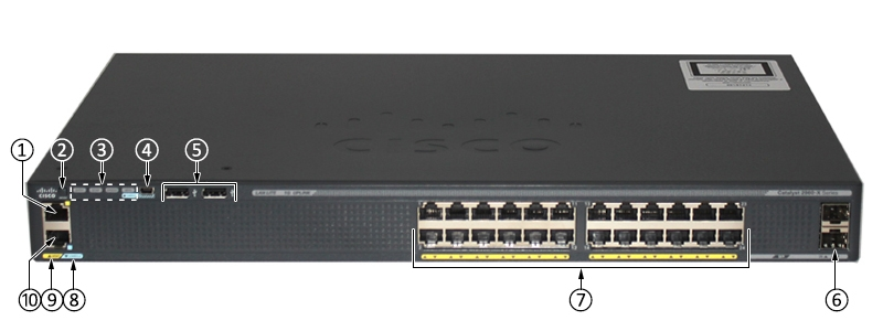 WS-C2960X-24TS-LL Front-Panel