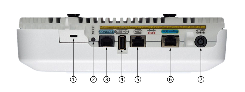 AIR-AP3802I Ports Connections