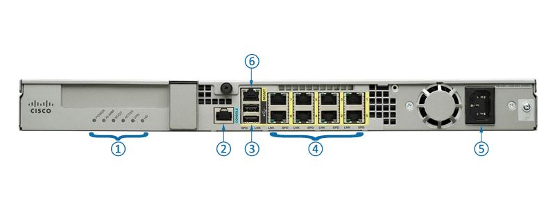 Cisco asa with firepower services data sheet.