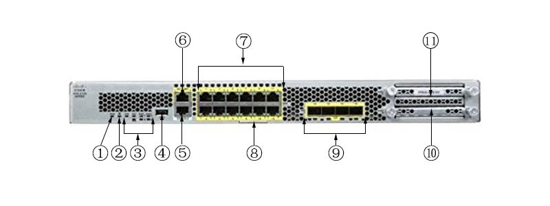 CISCO-FPR2110-NGFW-K9-FRONT